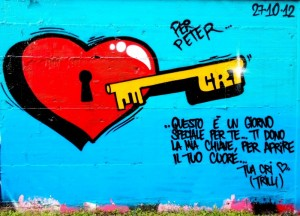 La chiave del cuore